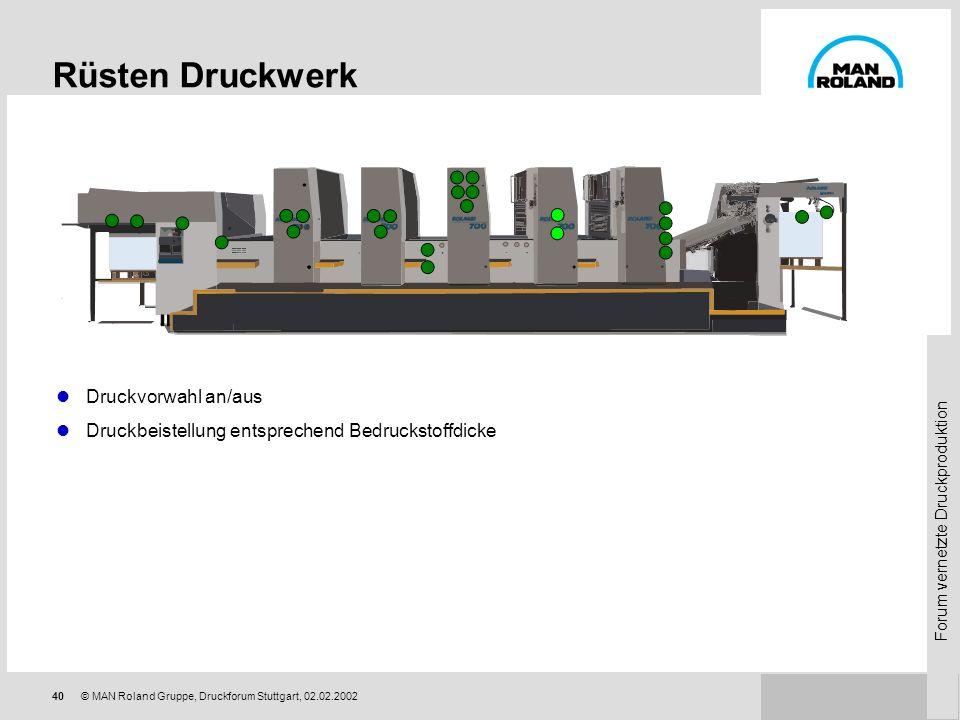 Forum vernetzte Druckproduktion 39© MAN Roland Gruppe, Druckforum Stuttgart, 02.02.2002 Rüsten Bogenanlage Seitenmarke A- oder B-Seite Formateinstellu
