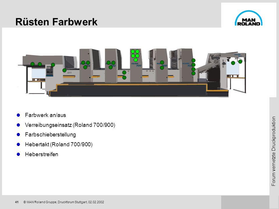 Forum vernetzte Druckproduktion 40© MAN Roland Gruppe, Druckforum Stuttgart, 02.02.2002 Rüsten Druckwerk Druckvorwahl an/aus Druckbeistellung entsprec