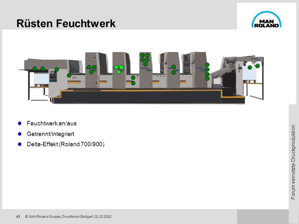 Forum vernetzte Druckproduktion 42© MAN Roland Gruppe, Druckforum Stuttgart, 02.02.2002 Rüsten Zwischensystem Lufteinstellungen Schön- und Widerdruck