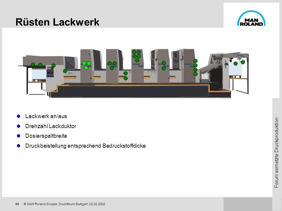 Forum vernetzte Druckproduktion 43© MAN Roland Gruppe, Druckforum Stuttgart, 02.02.2002 Rüsten Feuchtwerk Feuchtwerk an/aus Getrennt/integriert Delta-