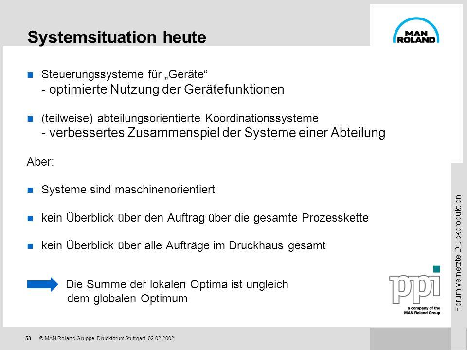 Forum vernetzte Druckproduktion 52© MAN Roland Gruppe, Druckforum Stuttgart, 02.02.2002 Anforderungen der Druckindustrie Kosteneinsparung - Material (