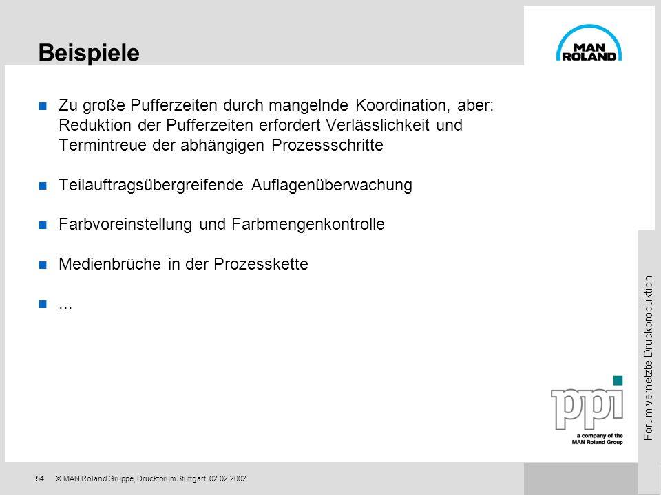 Forum vernetzte Druckproduktion 53© MAN Roland Gruppe, Druckforum Stuttgart, 02.02.2002 Systemsituation heute Steuerungssysteme für Geräte - optimiert