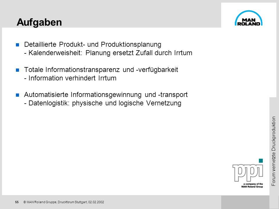 Forum vernetzte Druckproduktion 54© MAN Roland Gruppe, Druckforum Stuttgart, 02.02.2002 Beispiele Zu große Pufferzeiten durch mangelnde Koordination,