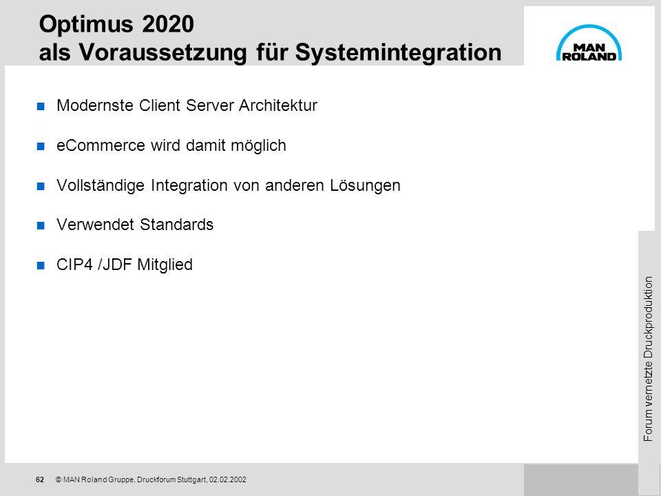 Forum vernetzte Druckproduktion 61© MAN Roland Gruppe, Druckforum Stuttgart, 02.02.2002 Optichrome Computer Systems Ltd. 20 Jahre im Markt für Softwar