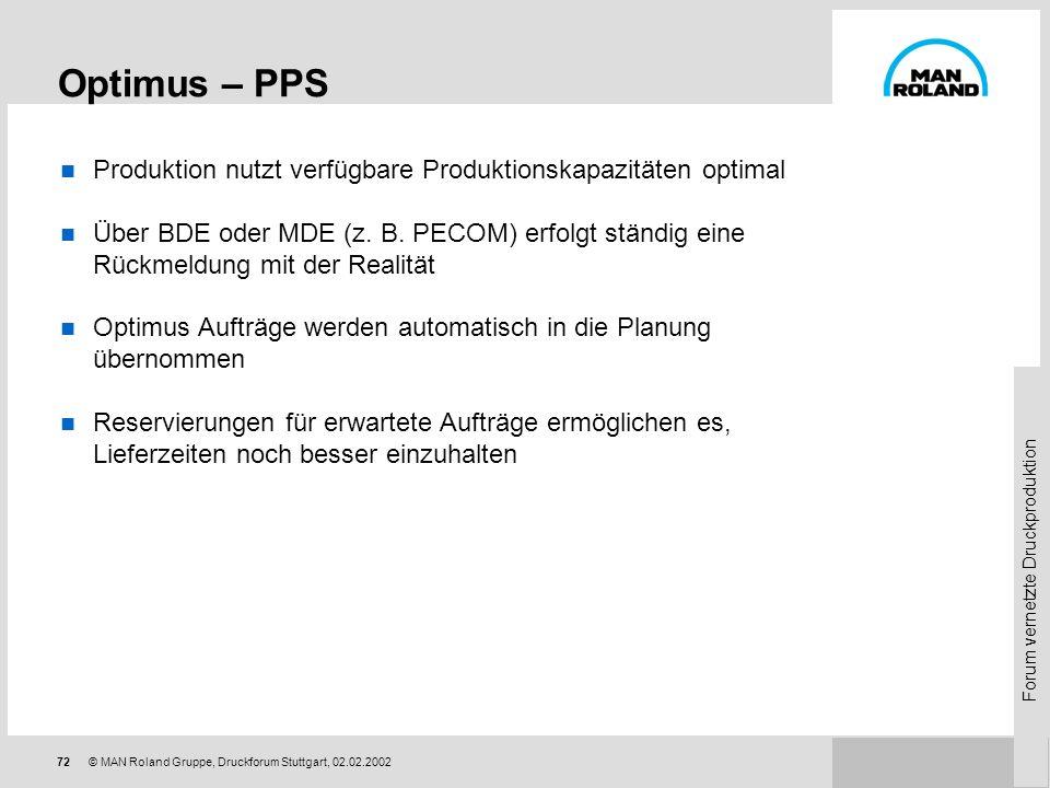 Forum vernetzte Druckproduktion 71© MAN Roland Gruppe, Druckforum Stuttgart, 02.02.2002 Optimus – PPS: integrierte Planung und Produktiossteuerung Die