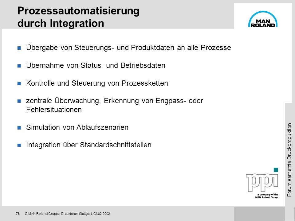 Forum vernetzte Druckproduktion 77© MAN Roland Gruppe, Druckforum Stuttgart, 02.02.2002 JDF – Job Definition Format das Integrationswerkzeug Gerät / P