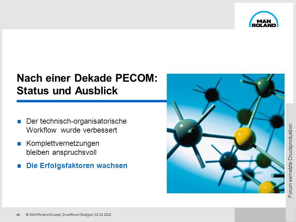 Forum vernetzte Druckproduktion 88© MAN Roland Gruppe, Druckforum Stuttgart, 02.02.2002 Integration erfordert Investition, Geld, Zeit, Know how (produ