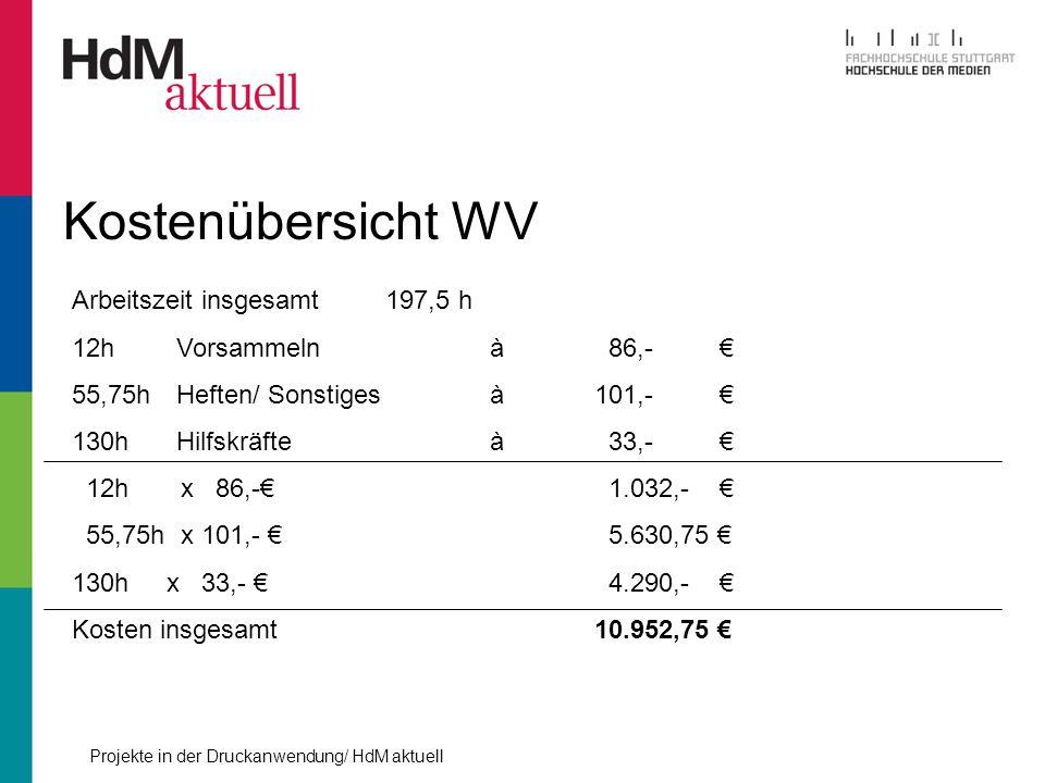 Projekte in der Druckanwendung/ HdM aktuell Kostenübersicht WV Arbeitszeit insgesamt 197,5 h 12h Vorsammelnà 86,- 55,75h Heften/ Sonstigesà101,- 130h