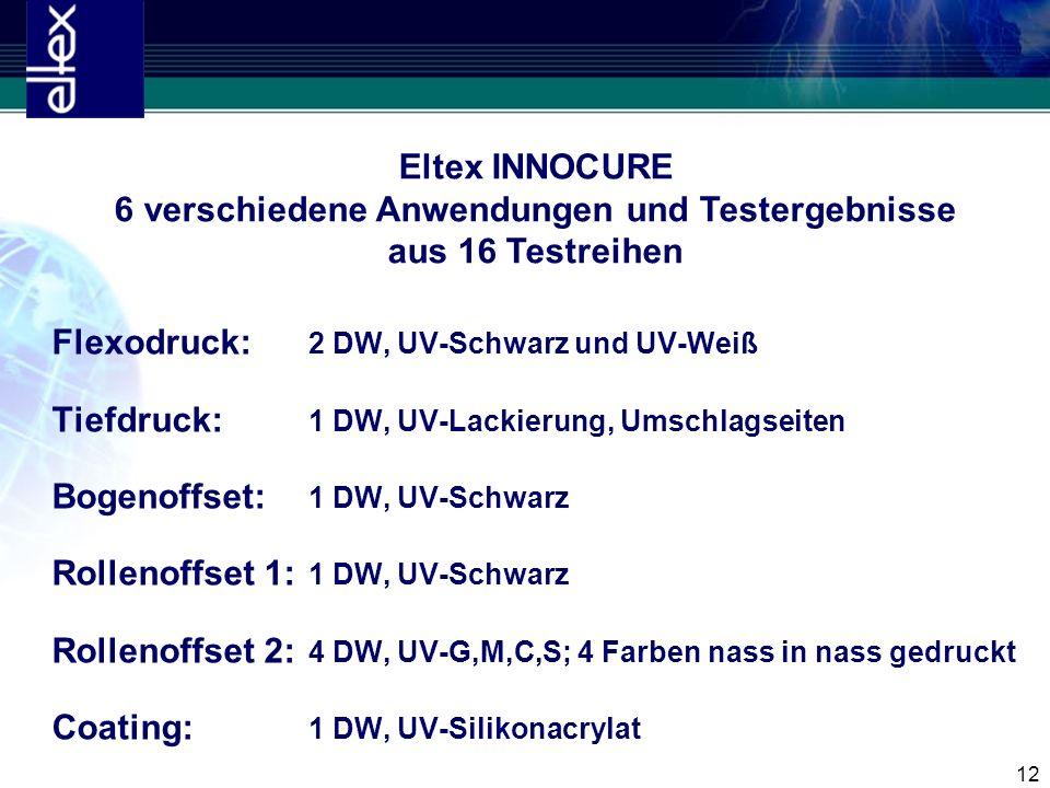 12 Flexodruck: 2 DW, UV-Schwarz und UV-Weiß Tiefdruck: 1 DW, UV-Lackierung, Umschlagseiten Bogenoffset: 1 DW, UV-Schwarz Rollenoffset 1: 1 DW, UV-Schw