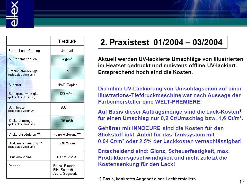17 2. Praxistest 01/2004 – 03/2004 Aktuell werden UV-lackierte Umschläge von Illustrierten im Heatset gedruckt und meistens offline UV-lackiert. Entsp