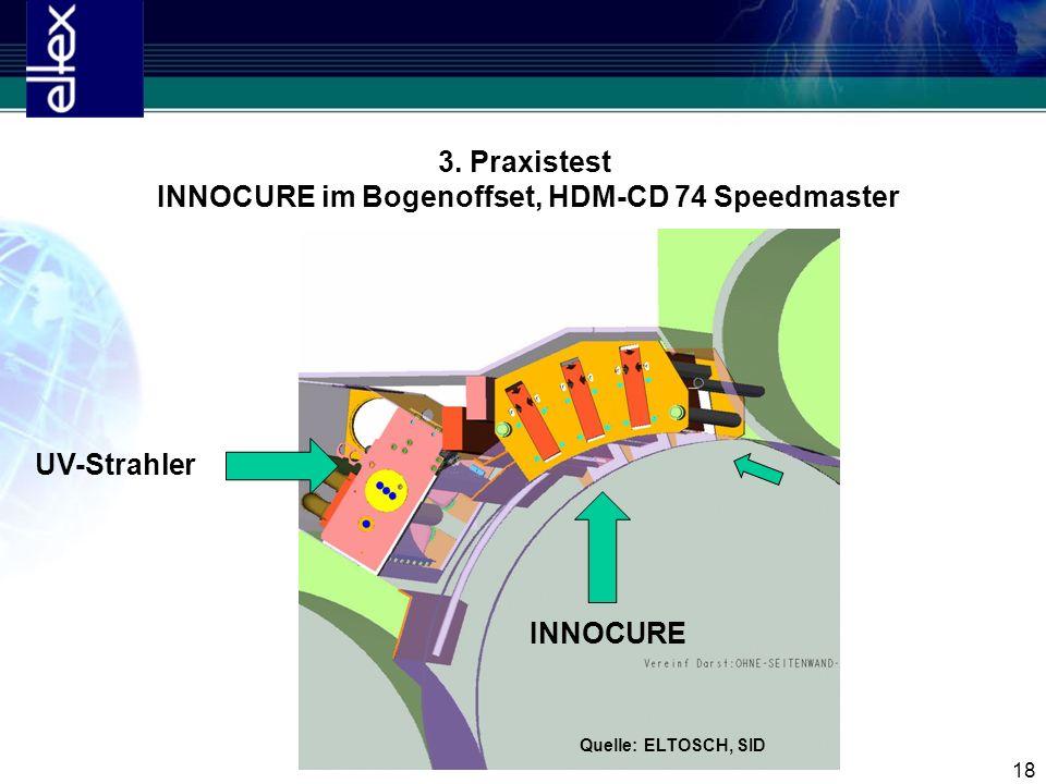 18 3. Praxistest INNOCURE im Bogenoffset, HDM-CD 74 Speedmaster Quelle: ELTOSCH, SID INNOCURE UV-Strahler
