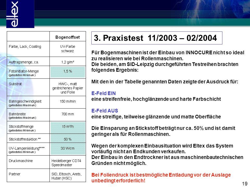 19 3. Praxistest 11/2003 – 02/2004 Für Bogenmaschinen ist der Einbau von INNOCURE nicht so ideal zu realisieren wie bei Rollenmaschinen. Die beiden, a