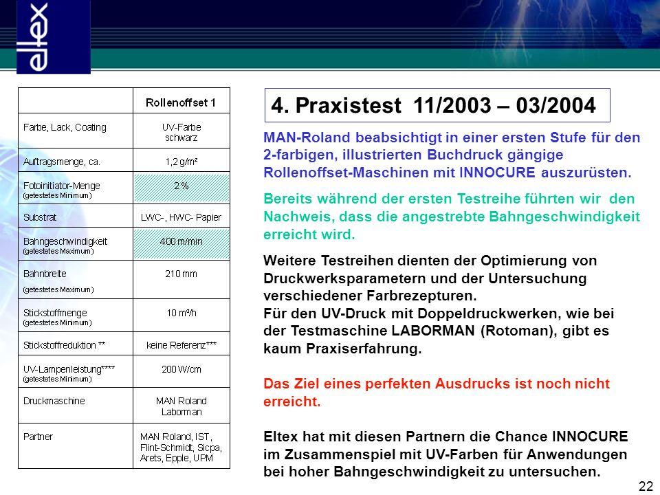 22 4. Praxistest 11/2003 – 03/2004 MAN-Roland beabsichtigt in einer ersten Stufe für den 2-farbigen, illustrierten Buchdruck gängige Rollenoffset-Masc