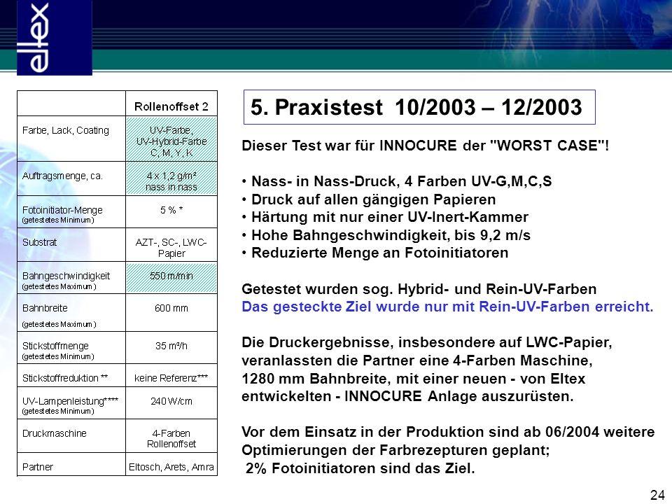 24 5. Praxistest 10/2003 – 12/2003 Dieser Test war für INNOCURE der