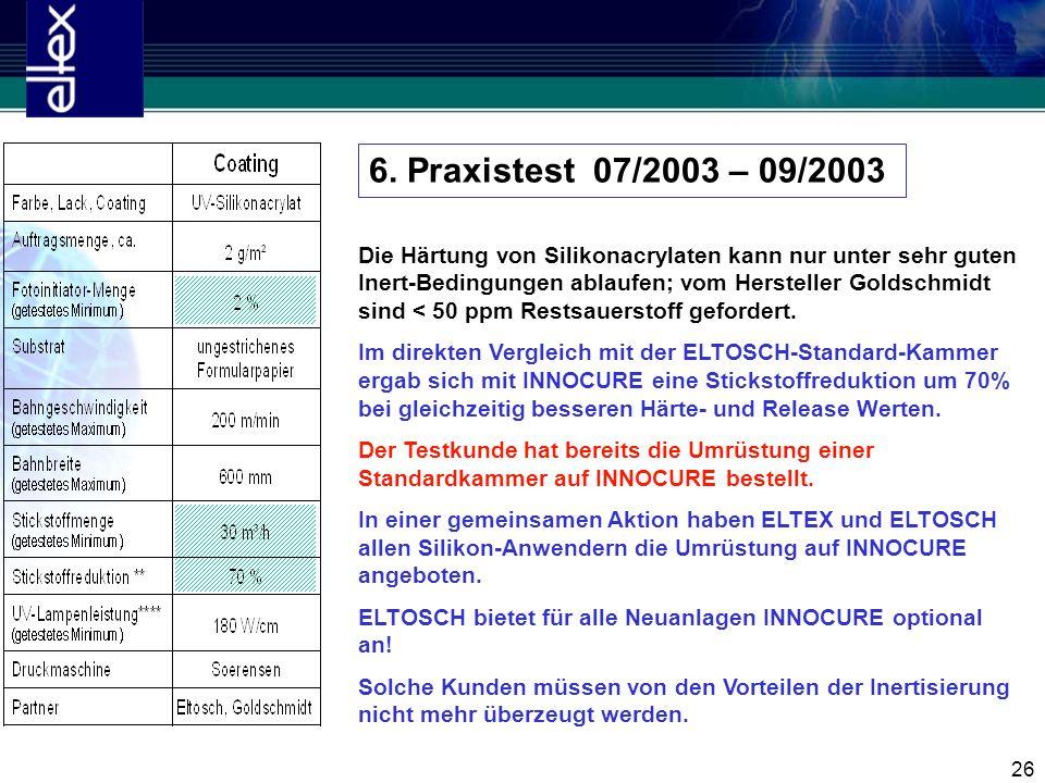 26 6. Praxistest 07/2003 – 09/2003 Die Härtung von Silikonacrylaten kann nur unter sehr guten Inert-Bedingungen ablaufen; vom Hersteller Goldschmidt s