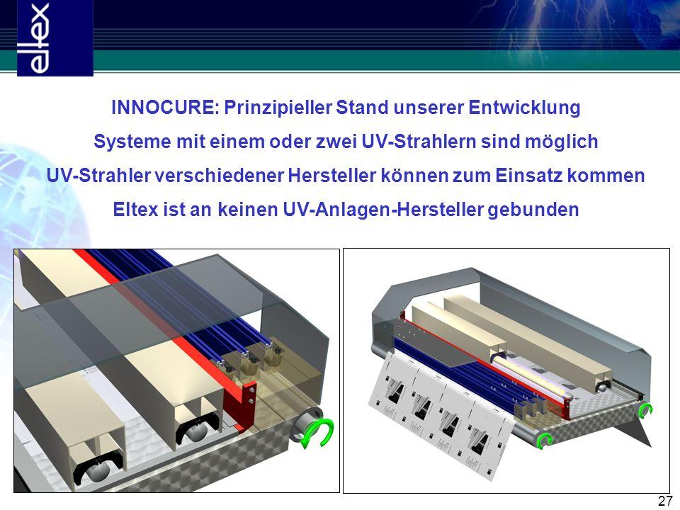 27 INNOCURE: Prinzipieller Stand unserer Entwicklung Systeme mit einem oder zwei UV-Strahlern sind möglich UV-Strahler verschiedener Hersteller können