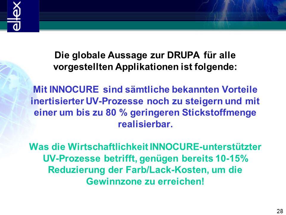 28 Die globale Aussage zur DRUPA für alle vorgestellten Applikationen ist folgende: Mit INNOCURE sind sämtliche bekannten Vorteile inertisierter UV-Pr