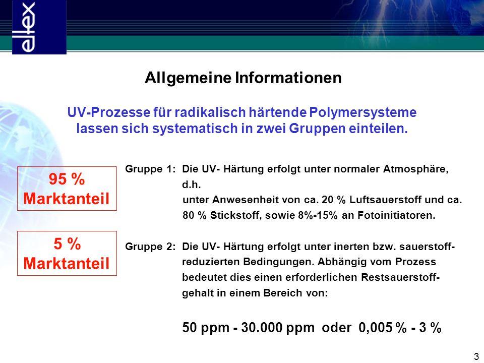 3 Gruppe 1:Die UV- Härtung erfolgt unter normaler Atmosphäre, d.h. unter Anwesenheit von ca. 20 % Luftsauerstoff und ca. 80 % Stickstoff, sowie 8%-15%