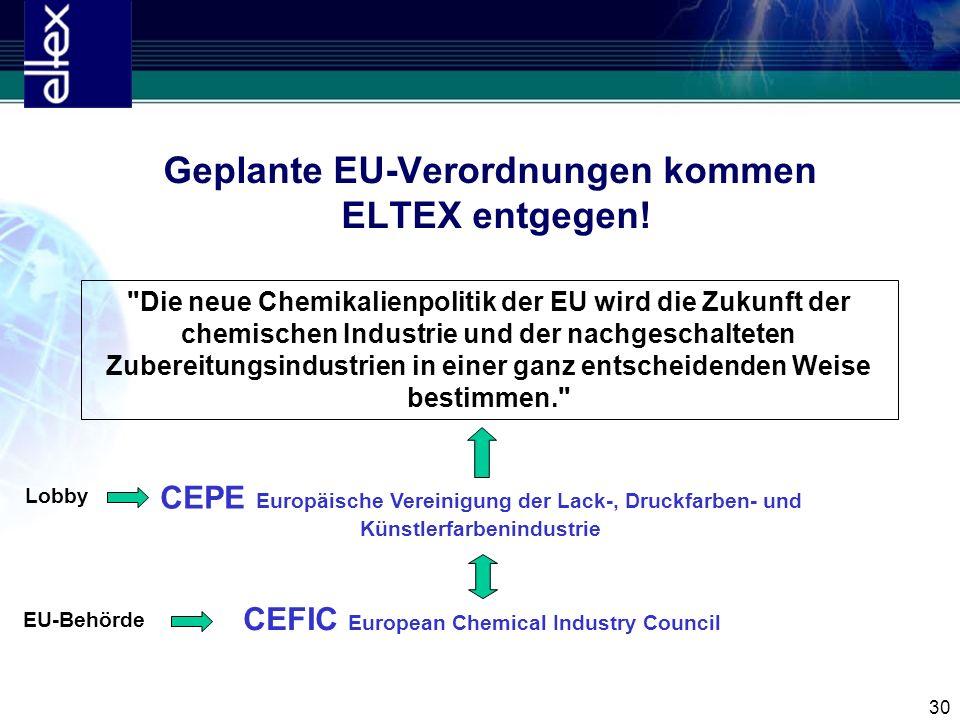 30 Geplante EU-Verordnungen kommen ELTEX entgegen!
