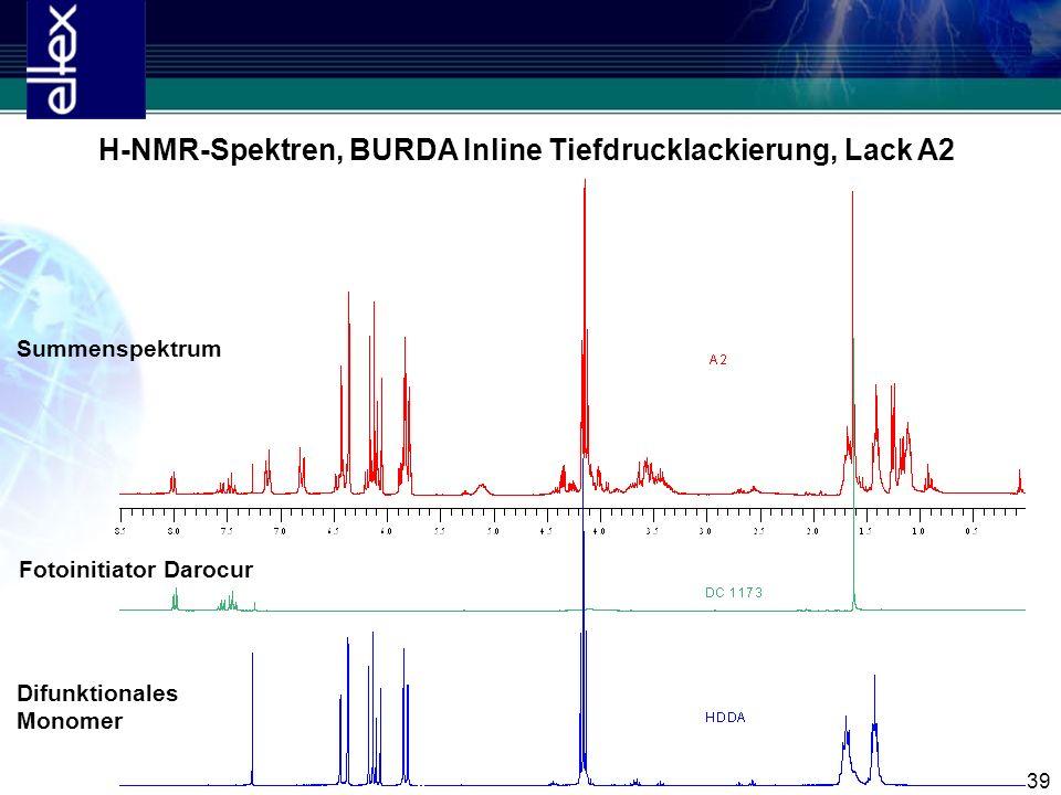 39 H-NMR-Spektren, BURDA Inline Tiefdrucklackierung, Lack A2 Summenspektrum Fotoinitiator Darocur Difunktionales Monomer