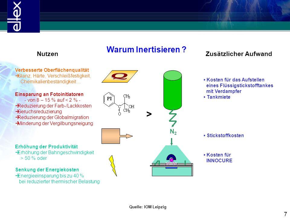 7 Warum Inertisieren ? Verbesserte Oberflächenqualität Glanz, Härte, Verschleißfestigkeit, Chemikalienbeständigkeit... Einsparung an Fotoinitiatoren -
