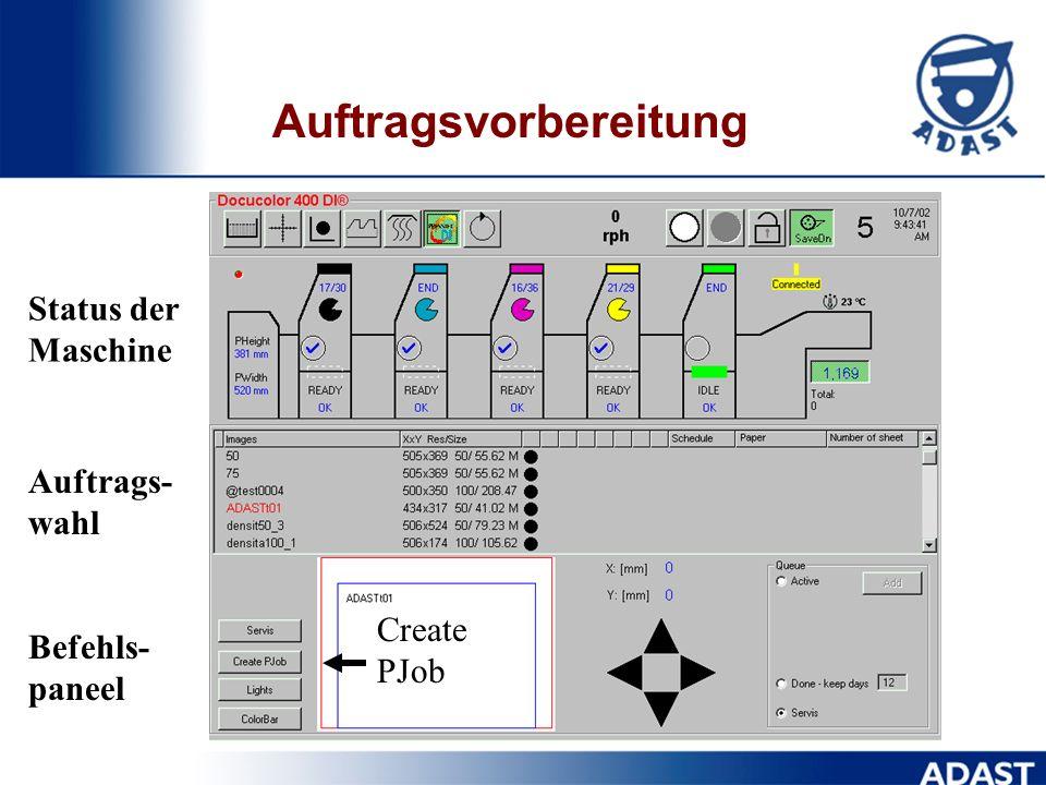 Automatischer Auftragswechsel Gummituchwaschen Plattenwechsel Plattenspannung und -temperierung Bebilderung Naßreinigung der Platte Trockenreinigung d