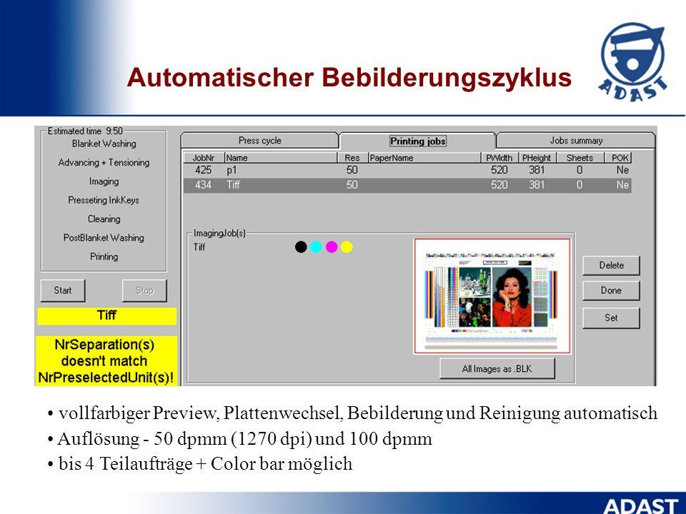 Auftragsvorbereitung Status der Maschine Auftrags- wahl Befehls- paneel Create PJob