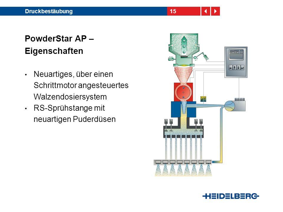 15Druckbestäubung PowderStar AP – Eigenschaften Neuartiges, über einen Schrittmotor angesteuertes Walzendosiersystem RS-Sprühstange mit neuartigen Puderdüsen
