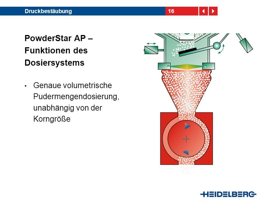16Druckbestäubung PowderStar AP – Funktionen des Dosiersystems Genaue volumetrische Pudermengendosierung, unabhängig von der Korngröße