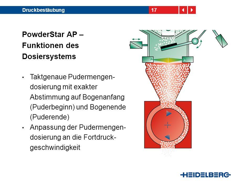 17Druckbestäubung PowderStar AP – Funktionen des Dosiersystems Taktgenaue Pudermengen- dosierung mit exakter Abstimmung auf Bogenanfang (Puderbeginn) und Bogenende (Puderende) Anpassung der Pudermengen- dosierung an die Fortdruck- geschwindigkeit
