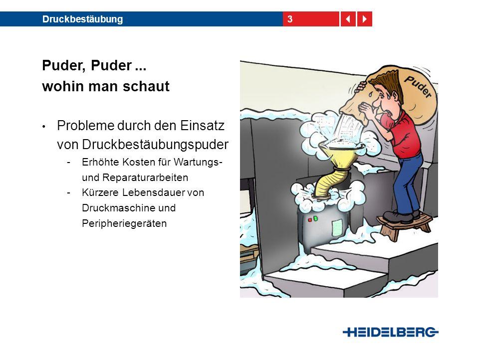14Druckbestäubung PowderStar AP – Eigenschaften AP als Abkürzung für Advanced Powderspray- system WEKO-System, abgestimmt in enger Kooperation mit Heidelberg