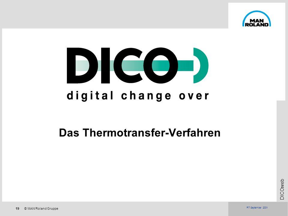 19© MAN Roland Gruppe DICOweb RT September 2001 Das Thermotransfer-Verfahren