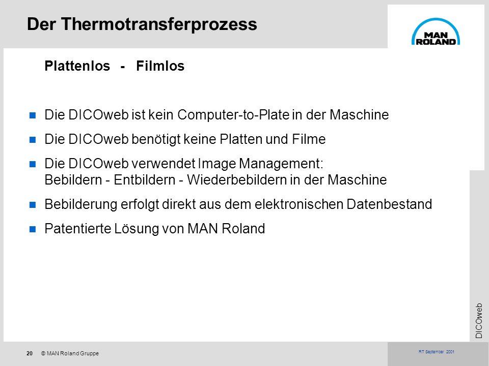20© MAN Roland Gruppe DICOweb RT September 2001 Der Thermotransferprozess Plattenlos - Filmlos Die DICOweb ist kein Computer-to-Plate in der Maschine