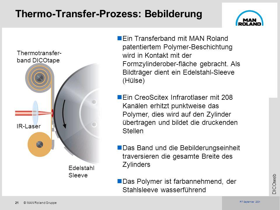 21© MAN Roland Gruppe DICOweb RT September 2001 Thermo-Transfer-Prozess: Bebilderung Ein Transferband mit MAN Roland patentiertem Polymer-Beschichtung