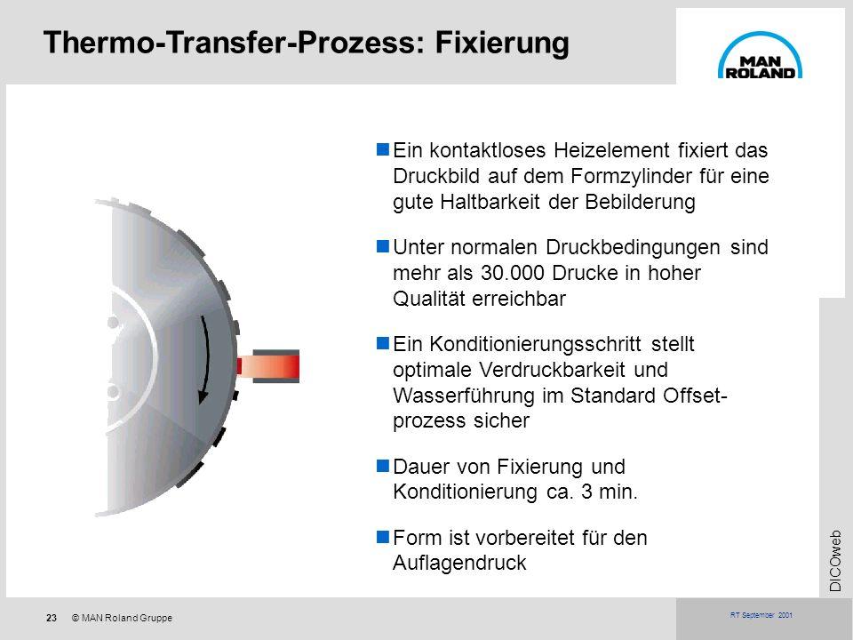 23© MAN Roland Gruppe DICOweb RT September 2001 Thermo-Transfer-Prozess: Fixierung Ein kontaktloses Heizelement fixiert das Druckbild auf dem Formzyli