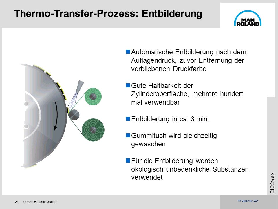 24© MAN Roland Gruppe DICOweb RT September 2001 Thermo-Transfer-Prozess: Entbilderung Automatische Entbilderung nach dem Auflagendruck, zuvor Entfernu