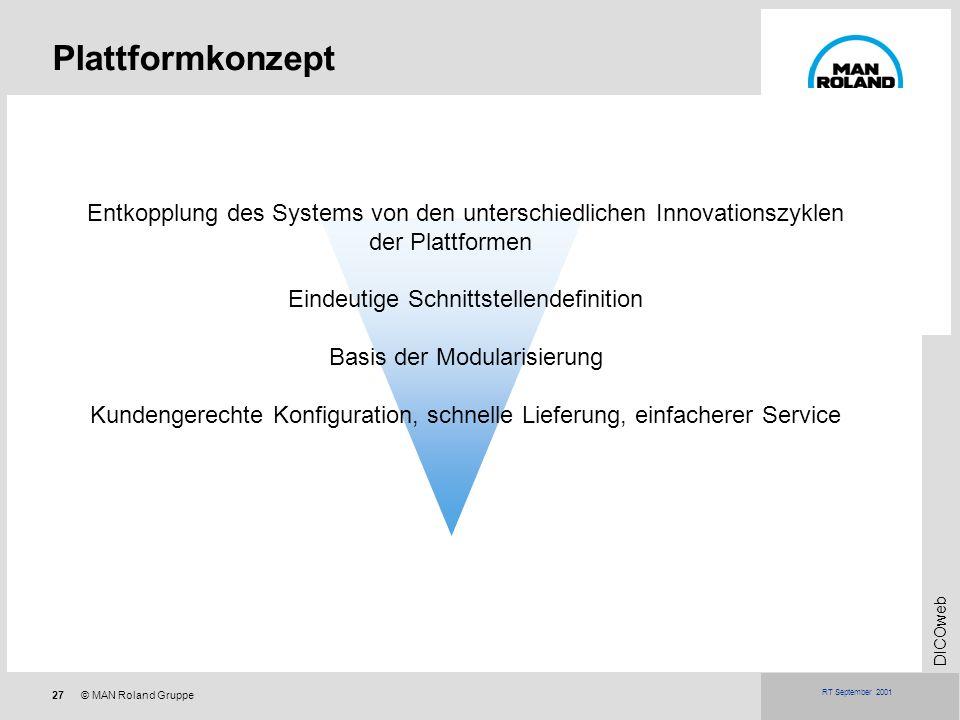 27© MAN Roland Gruppe DICOweb RT September 2001 Plattformkonzept Entkopplung des Systems von den unterschiedlichen Innovationszyklen der Plattformen E