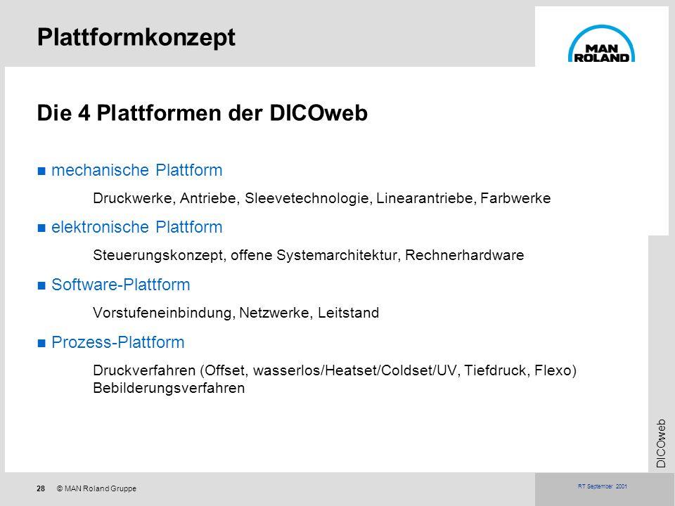 28© MAN Roland Gruppe DICOweb RT September 2001 Plattformkonzept Die 4 Plattformen der DICOweb mechanische Plattform Druckwerke, Antriebe, Sleevetechn