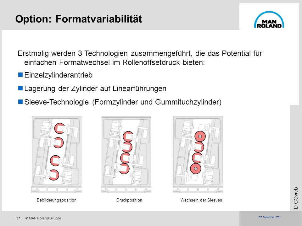 37© MAN Roland Gruppe DICOweb RT September 2001 Option: Formatvariabilität Erstmalig werden 3 Technologien zusammengeführt, die das Potential für einf