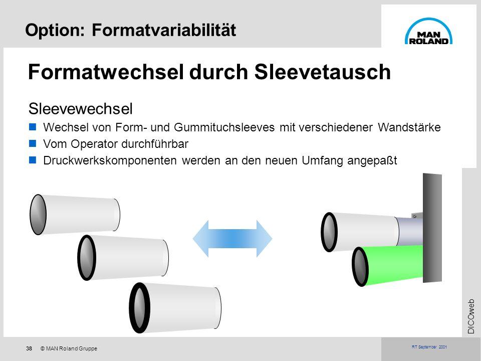 38© MAN Roland Gruppe DICOweb RT September 2001 Option: Formatvariabilität Formatwechsel durch Sleevetausch Sleevewechsel Wechsel von Form- und Gummit