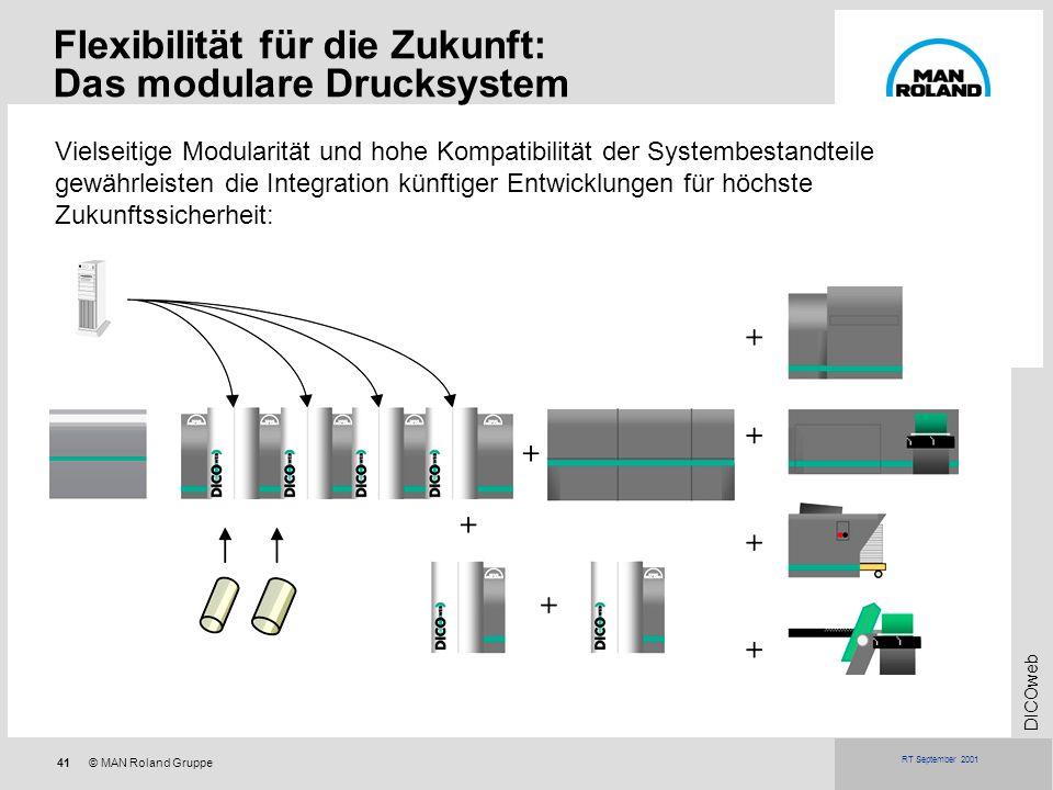 41© MAN Roland Gruppe DICOweb RT September 2001 Flexibilität für die Zukunft: Das modulare Drucksystem Vielseitige Modularität und hohe Kompatibilität