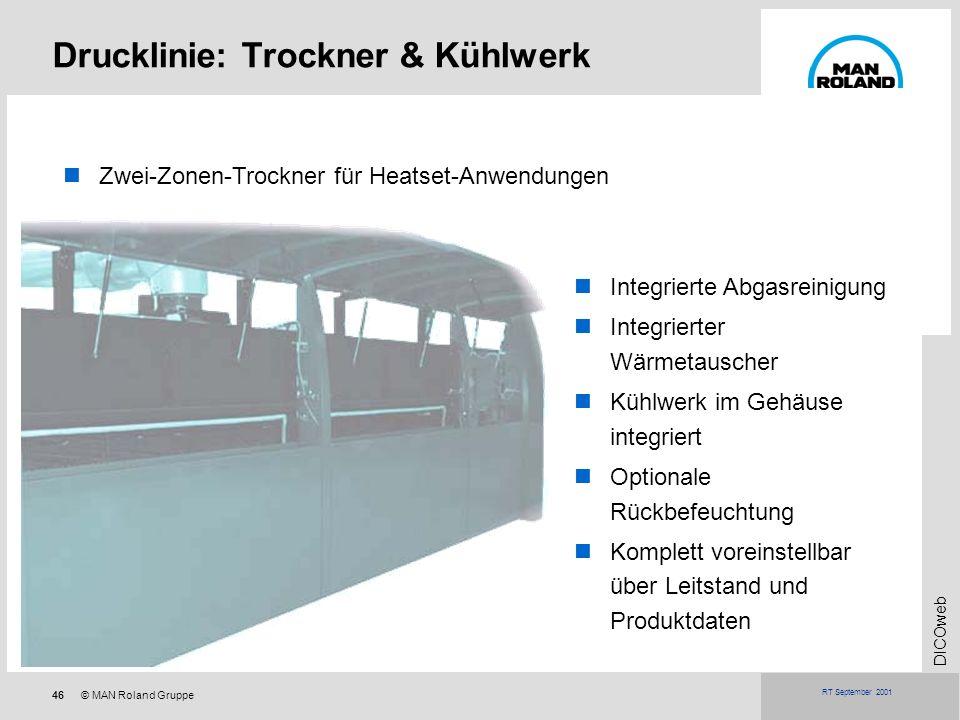 46© MAN Roland Gruppe DICOweb RT September 2001 Integrierte Abgasreinigung Integrierter Wärmetauscher Kühlwerk im Gehäuse integriert Optionale Rückbef