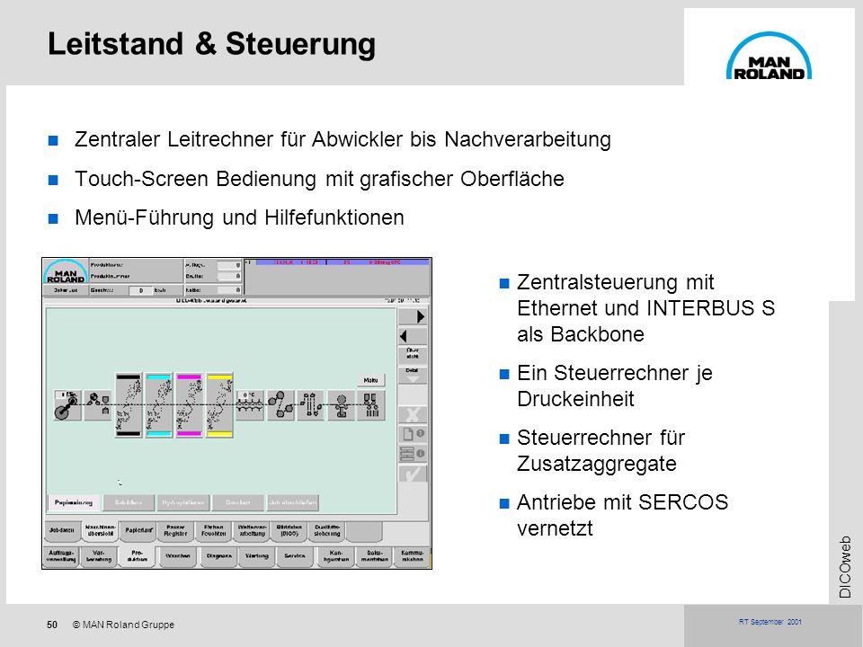 50© MAN Roland Gruppe DICOweb RT September 2001 Zentraler Leitrechner für Abwickler bis Nachverarbeitung Touch-Screen Bedienung mit grafischer Oberflä