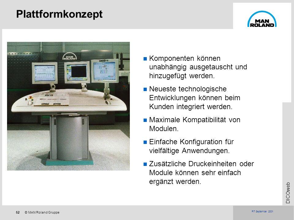 52© MAN Roland Gruppe DICOweb RT September 2001 Plattformkonzept Komponenten können unabhängig ausgetauscht und hinzugefügt werden. Neueste technologi