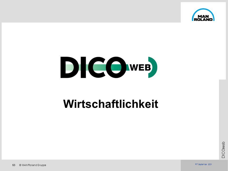53© MAN Roland Gruppe DICOweb RT September 2001 Wirtschaftlichkeit