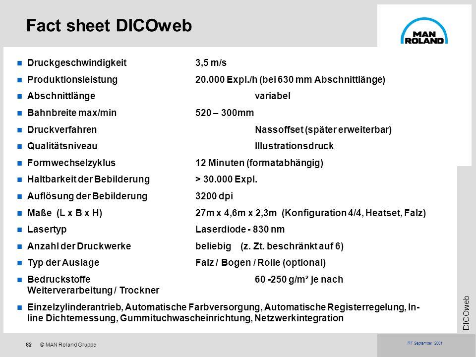 62© MAN Roland Gruppe DICOweb RT September 2001 Fact sheet DICOweb Druckgeschwindigkeit 3,5 m/s Produktionsleistung 20.000 Expl./h (bei 630 mm Abschni