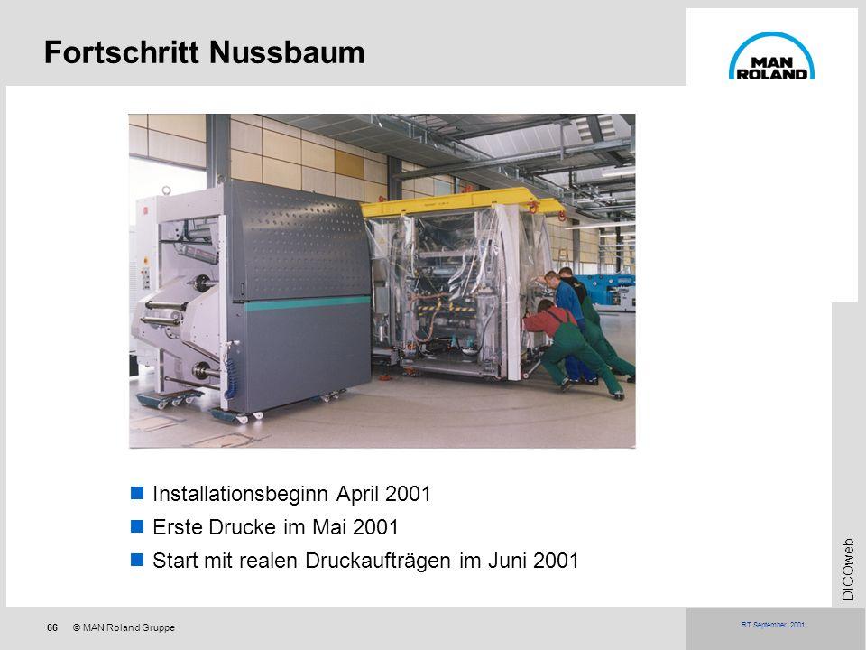 66© MAN Roland Gruppe DICOweb RT September 2001 Fortschritt Nussbaum Installationsbeginn April 2001 Erste Drucke im Mai 2001 Start mit realen Druckauf