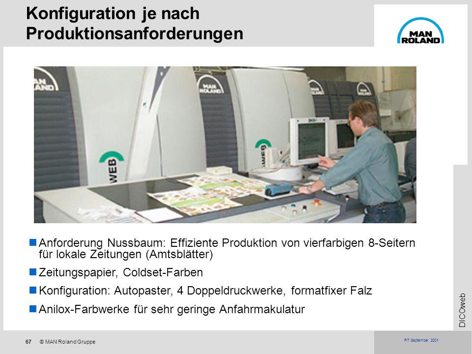67© MAN Roland Gruppe DICOweb RT September 2001 Konfiguration je nach Produktionsanforderungen Anforderung Nussbaum: Effiziente Produktion von vierfar