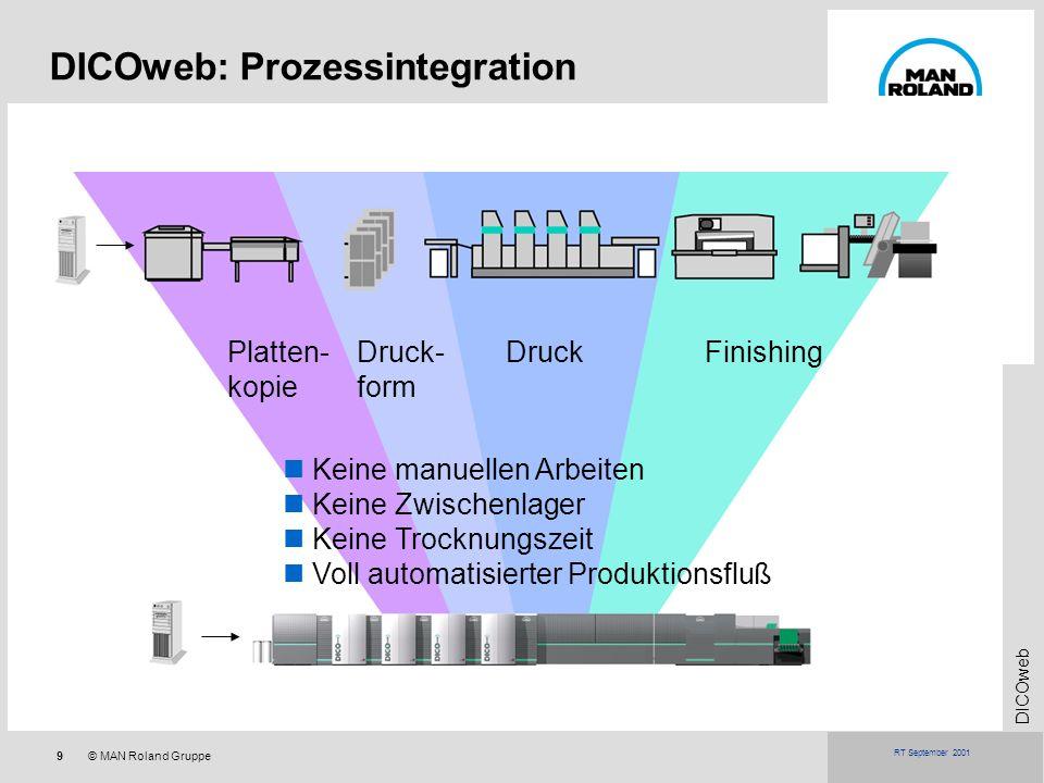 9© MAN Roland Gruppe DICOweb RT September 2001 DICOweb: Prozessintegration Beispiel 16. Seiten Produkt: Breites Einsatz- spektrum Hohe wirtschaftliche