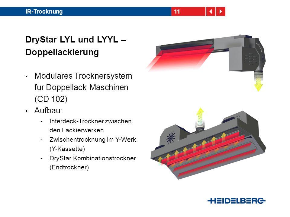 11IR-Trocknung DryStar LYL und LYYL – Doppellackierung Modulares Trocknersystem für Doppellack-Maschinen (CD 102) Aufbau: -Interdeck-Trockner zwischen